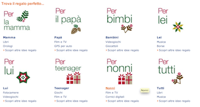 Buoni regali amazon gratis for Codici regalo amazon gratis